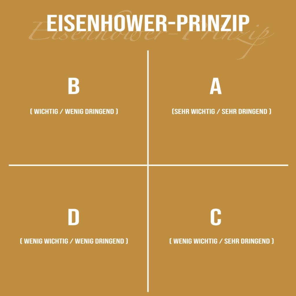 Eisenhower-Prinzip